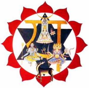 anahatachakra-hart-chakra