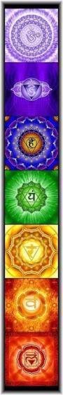 chakra-healing-intuitief-ontwikkelen
